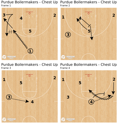 Basketball Play - Purdue Boilermakers - Chest Up