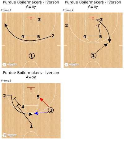 Basketball Play - Purdue Boilermakers - Iverson Away