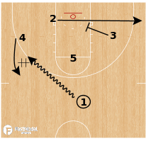 Basketball Play - Purdue Boilermakers - Diamond Smash