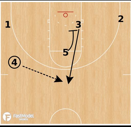 Basketball Play - Purdue Boilermakers - Diamond Smash