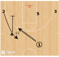Basketball Play - LSU Tigers - Weave Fist