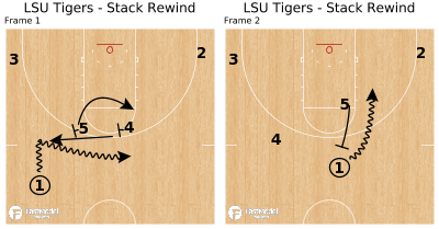 Basketball Play - LSU Tigers - Stack Rewind