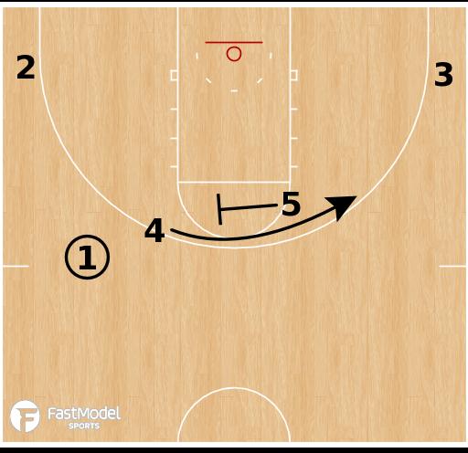 Basketball Play - UCLA Bruins - Horns Flop