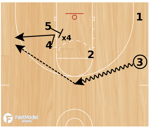 Basketball Play - Mercer Weak Flare