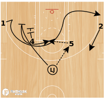 Basketball Play - Elbow Curl
