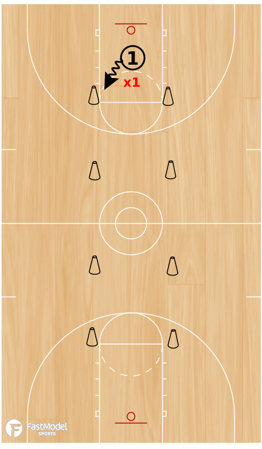 Basketball Play - 1 on 1 Drills to Improve Offense