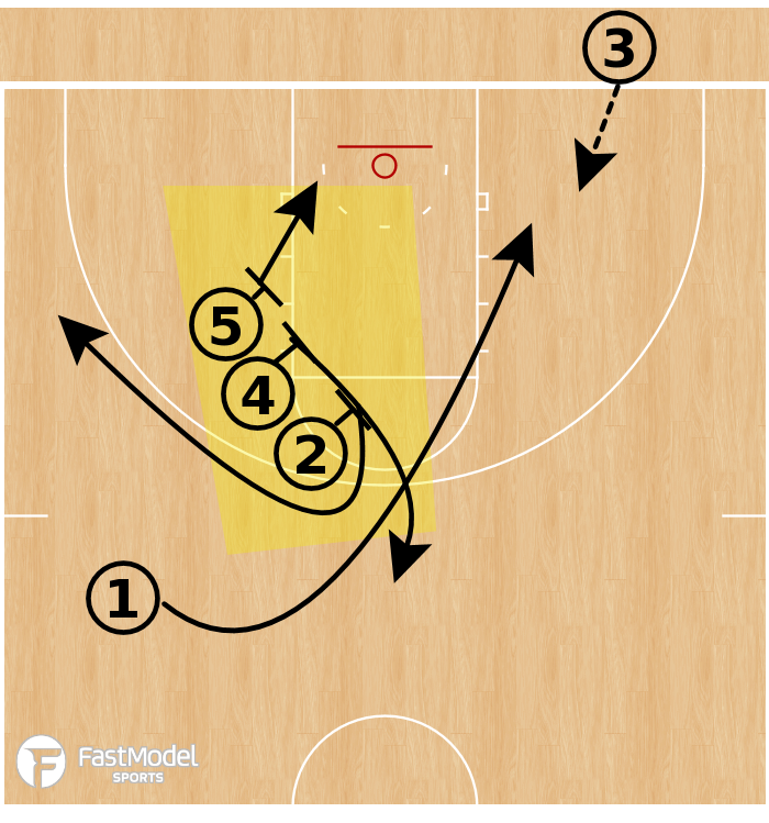 Basketball Play - Offset Stack BLOB