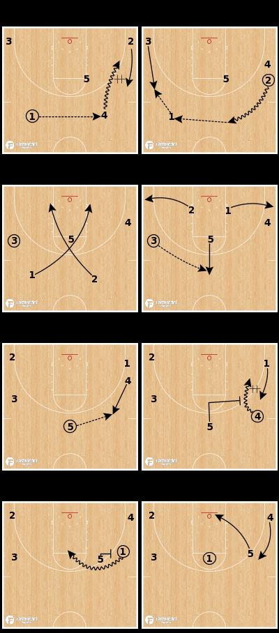 Basketball Play - Loyola Chicago - Swing X Chicago