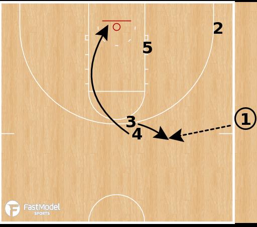 Basketball Play - Marquette - Diamond Husky ISO SLOB