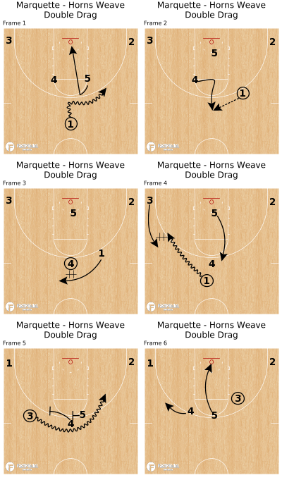 Basketball Play - Marquette - Horns Weave Double Drag