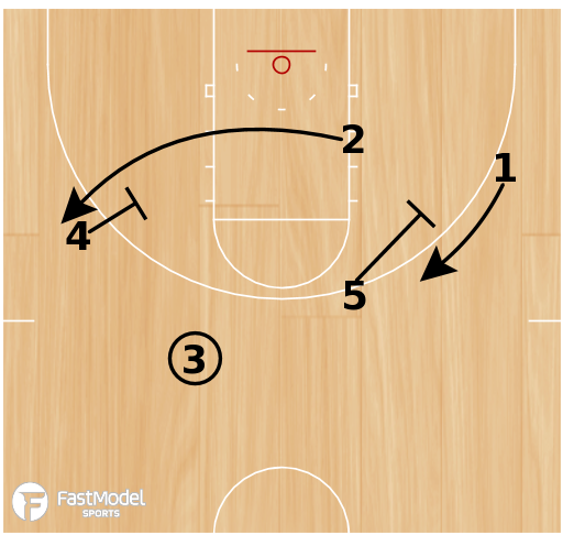 Basketball Play - 3 Point Special