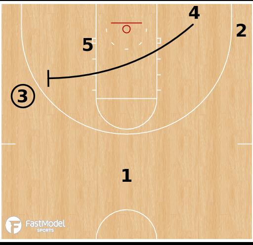 Basketball Play - Maryland Terrapins - Basic Motion
