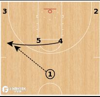 Basketball Play - Nebraska Cornhuskers - Horns Circle GO SPNR