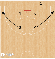 Basketball Play - Nebraska Cornhuskers - Double Pin Circle BLOB