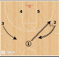 Basketball Play - Nebraska Cornhuskers - Exits Kansas