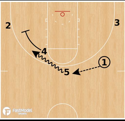 Basketball Play - Nebraska Cornhuskers - Horns Chicago Kansas
