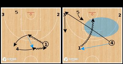 Basketball Play - Pitch Mix Blur