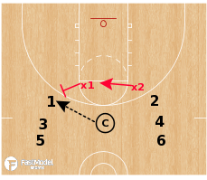 Basketball Play - Communication Drill: 2 Sprints, 2 Stunts, Live