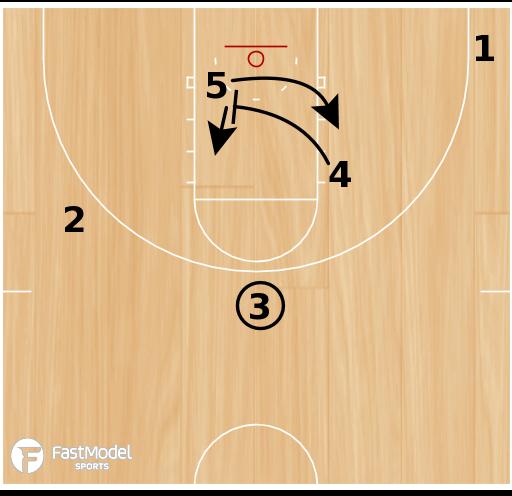 Basketball Play - Loop