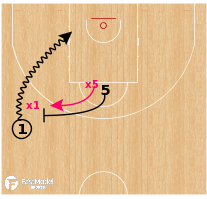 Basketball Play - Olimpia Milano - Reject