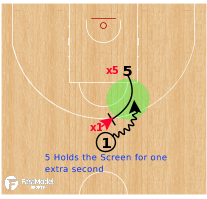 Basketball Play - Olimpia Milano - Holding the Screen