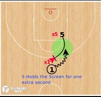 Basketball Play - Olimpia Milano - Holding the Screen