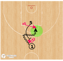 Basketball Play - Olimpia Milano - Snake