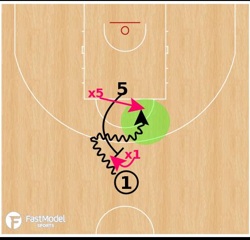 Basketball Play - Olimpia Milano - Snake