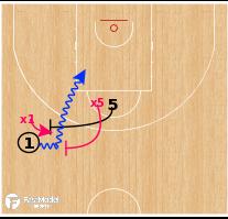 Basketball Play - Olimpia Milano - Split