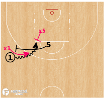 Basketball Play - Olimpia Milano - Pocket Pass