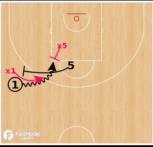 Basketball Play - Olimpia Milano - Pocket Pass