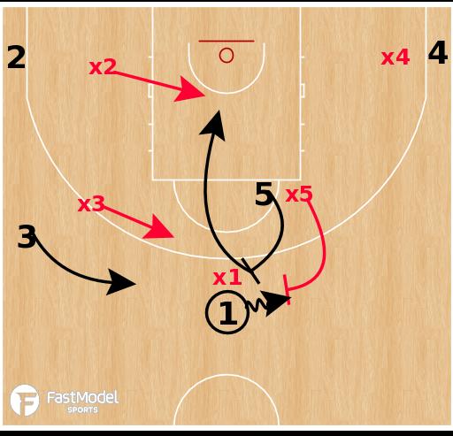 Basketball Play - Olimpia Milano - PNR Delay Pass
