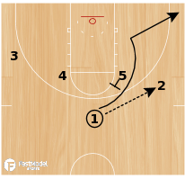 Basketball Play - Slice