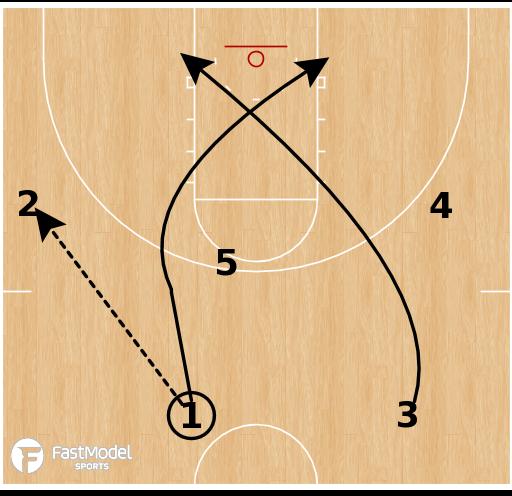 "Basketball Play - Syracuse Orange - ""Five"""