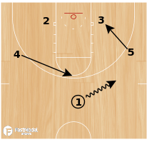Basketball Play - 42