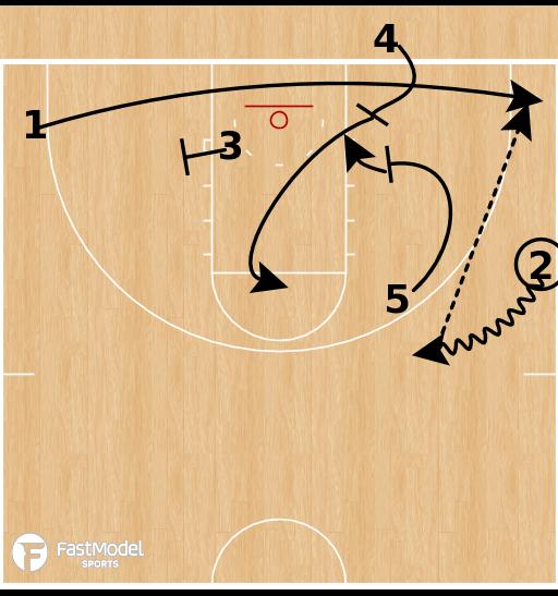 "Basketball Play - Florida State Seminoles - ""Four"" BLOB"
