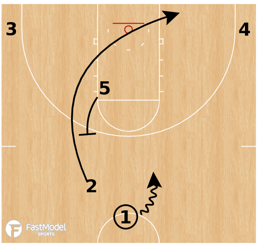 Basketball Play - Mississippi State - Spread Mid PNR