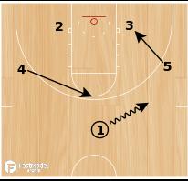 Basketball Play - 41