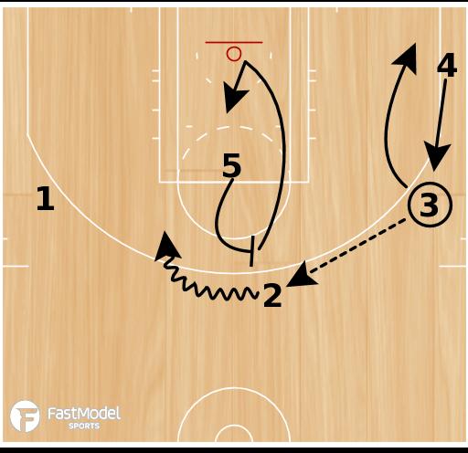 Basketball Play - Rhody Back Side