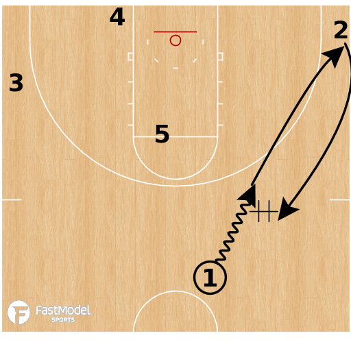 Basketball Play - Michigan Wolverines - DHO PNR Rescreen