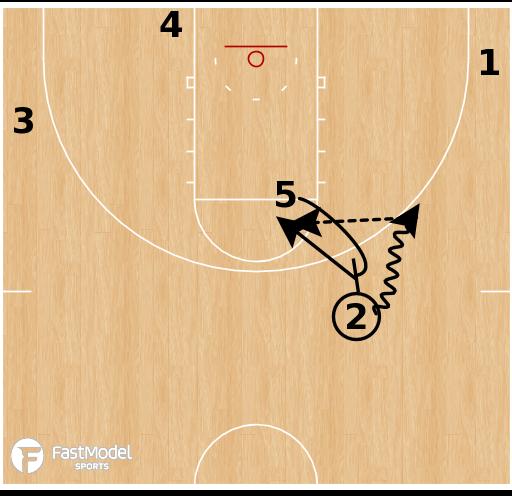 Basketball Play - Michigan Wolverines - DHO PNR Rescreen