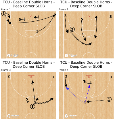 Basketball Play - TCU - Baseline Double Horns - Deep Corner SLOB