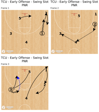 Basketball Play - TCU - Early Offense - Swing Slot PNR