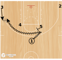 Basketball Play - Play of the Day 06-02-2011: Elbow Dive Rub