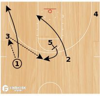 "Basketball Play - ""5"""