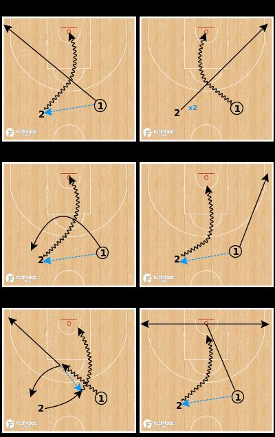 Basketball Play - Gap Creating Cuts