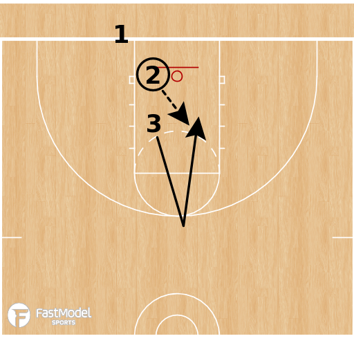Basketball Play - Cyle Finishing