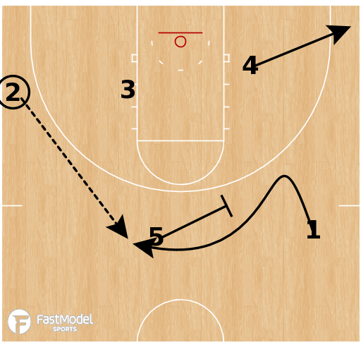 Basketball Play - Auburn Tigers - Flex Mid PNR Roll Replace
