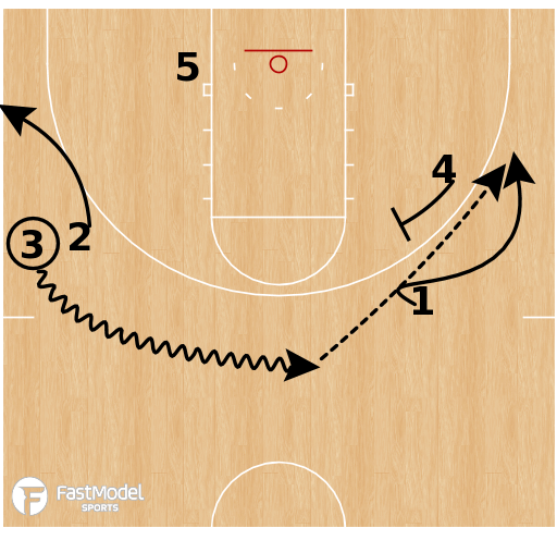 Basketball Play - West Virginia Mountaineers - Weave Flare