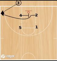 Basketball Play - Comeback